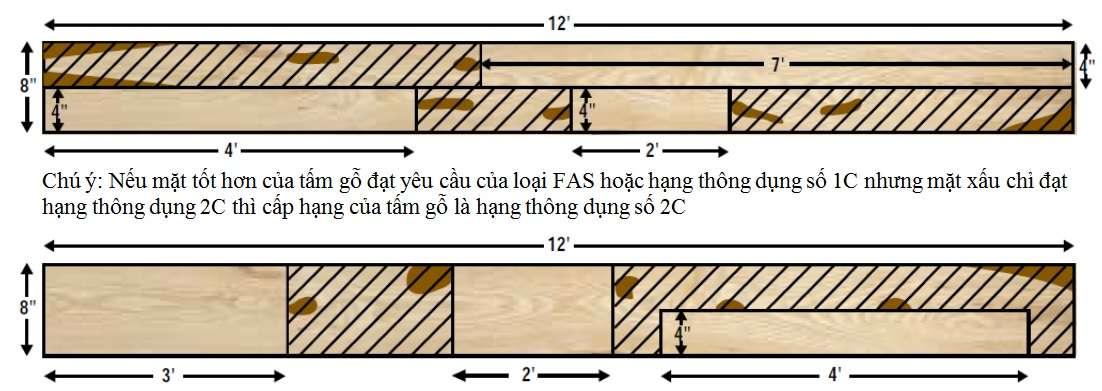Phân hạng phẩm cấp chất lượng gỗ hạng thông dụng 2c