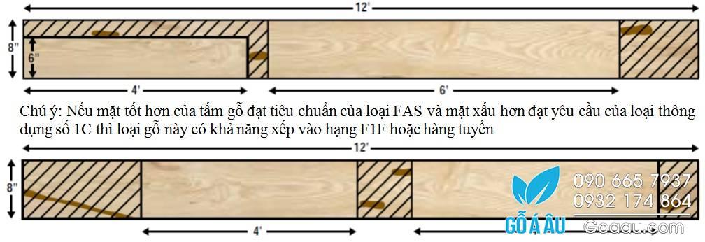 Phân hạng phẩm cấp chất lượng gỗ hạng thông dụng 1c